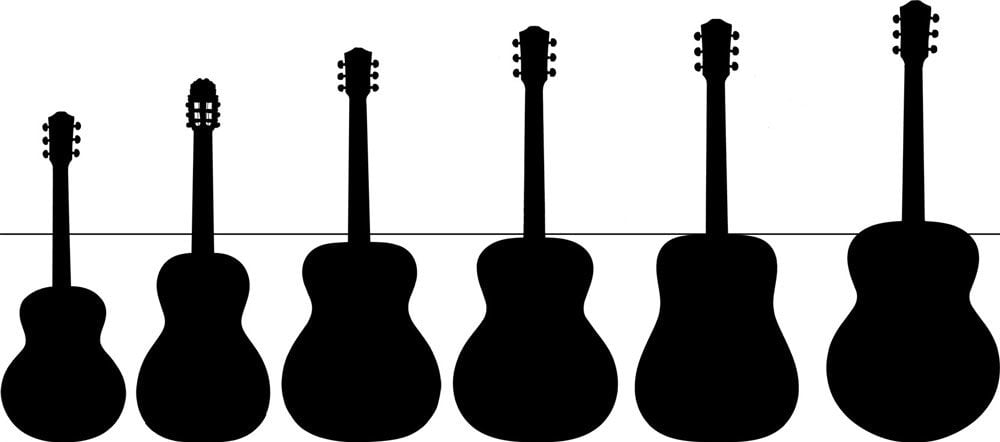 guitar-acoustic-body